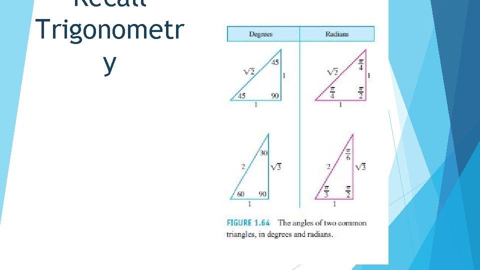 Recall Trigonometr y
