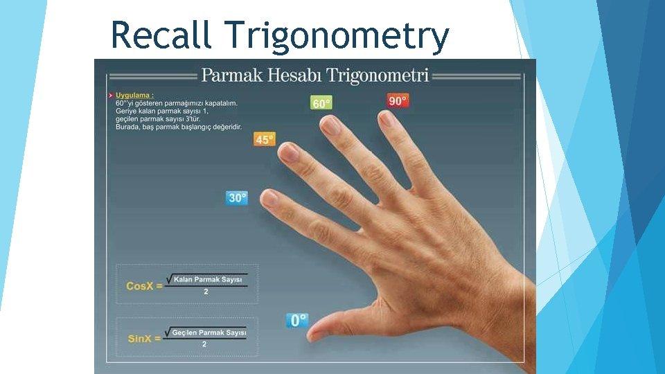 Recall Trigonometry