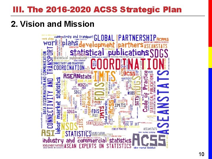 III. The 2016 -2020 ACSS Strategic Plan 2. Vision and Mission 10