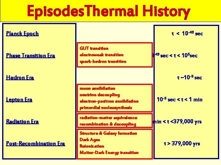 Episodes. Thermal History t < 10 -43 sec Planck Epoch Phase Transition Era GUT