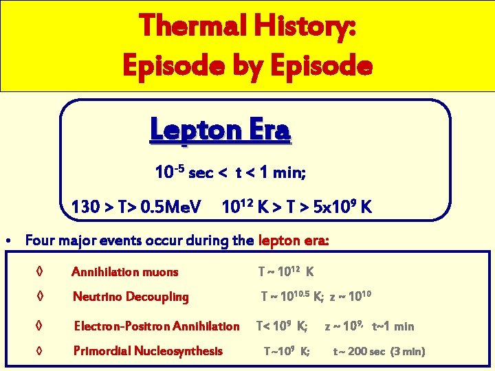 Thermal History: Episode by Episode Lepton Era 10 -5 sec < t < 1
