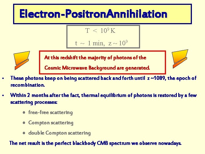 Electron-Positron. Annihilation T < 109 K t ~ 1 min, z ~ 109 At