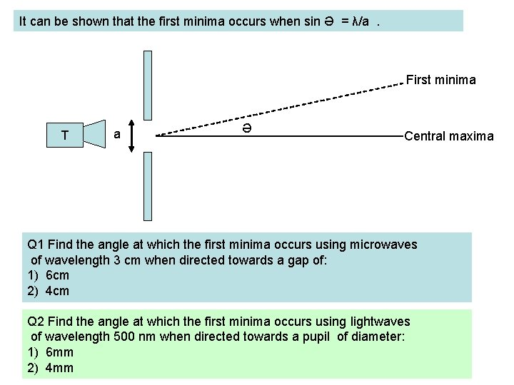 It can be shown that the first minima occurs when sin Ə = λ/a.