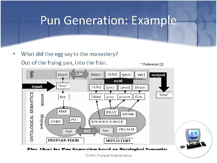 Pun Generation: Example • What did the egg say in the monastery? Out of