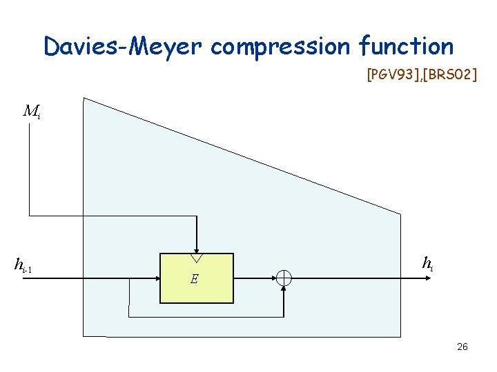 Davies-Meyer compression function [PGV 93], [BRS 02] Mi hi-1 E hi 26