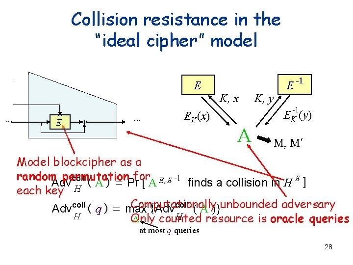 "Collision resistance in the ""ideal cipher"" model E. . . EK(x) K, x K,"