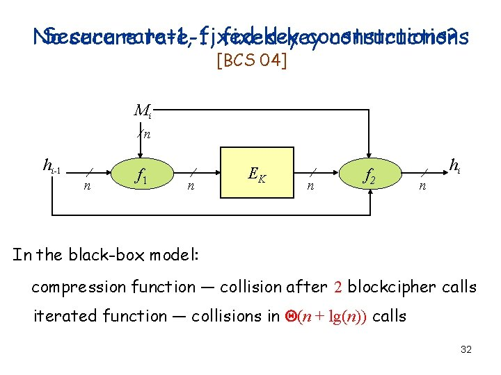 Secure rate-1, fixed-key constructions? No secure rate-1, fixed-key constructions [BCS 04] Mi n hi-1