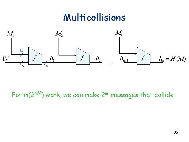 Multicollisions M 1 Mm M 2 n f IV n h 1 n f
