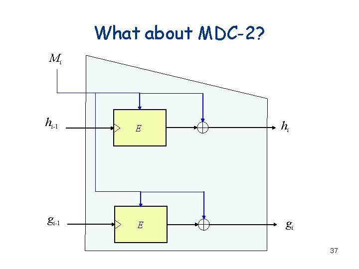 What about MDC-2? Mi hi-1 E gi-1 E hi gi 37