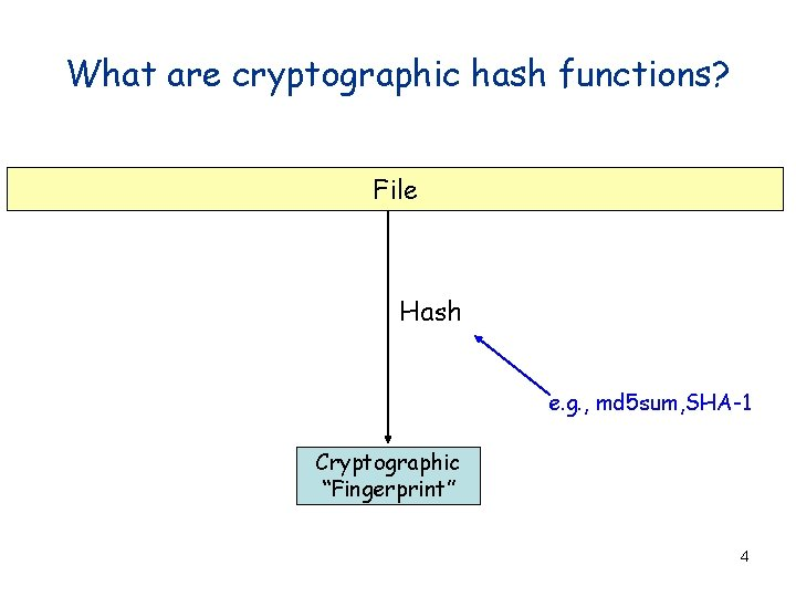 What are cryptographic hash functions? File Hash e. g. , md 5 sum, SHA-1