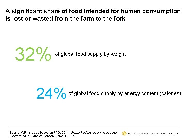 A significant share of food intended for human consumption is lost or wasted from