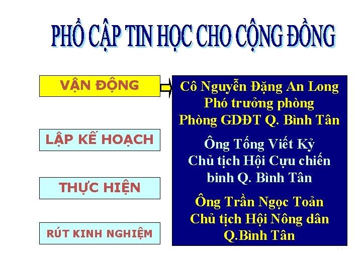 VẬN ĐỘNG Cô Nguyễn Đặng An Long Phó trưởng phòng Phòng GDĐT Q. Bình
