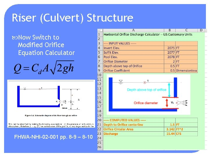 Riser (Culvert) Structure Now Switch to Modified Orifice Equation Calculator FHWA-NHI-02 -001 pp. 8