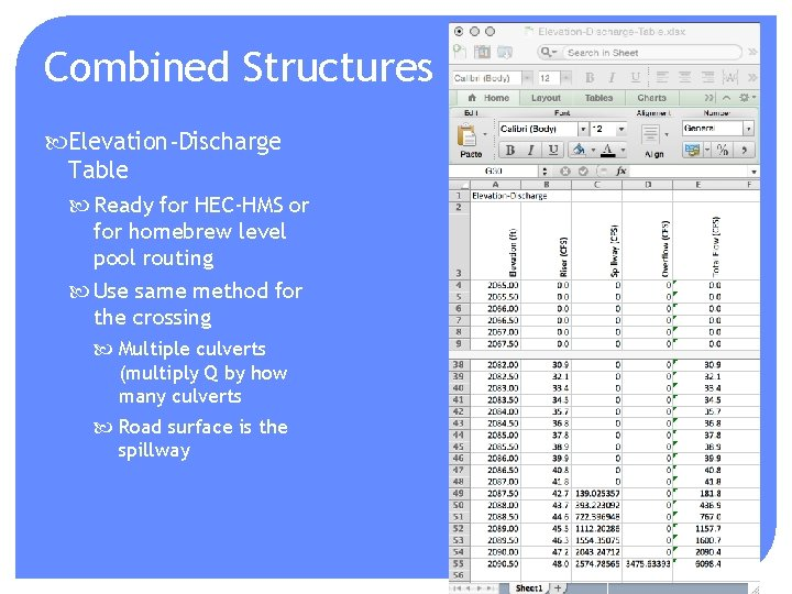 Combined Structures Elevation-Discharge Table Ready for HEC-HMS or for homebrew level pool routing Use