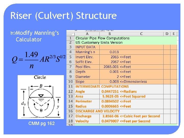 Riser (Culvert) Structure Modify Manning's Calculator CMM pg 162