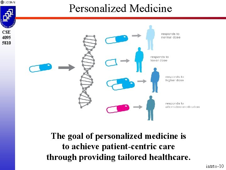 Personalized Medicine CSE 4095 5810 The goal of personalized medicine is to achieve patient-centric
