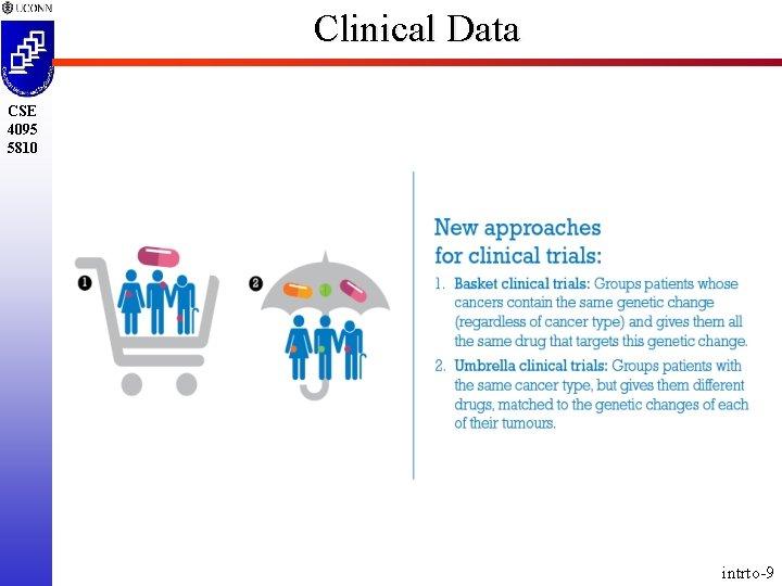 Clinical Data CSE 4095 5810 intrto-9