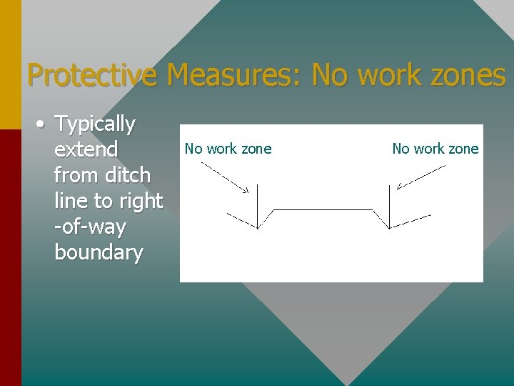 Protective Measures: No work zones • Typically extend from ditch line to right -of-way