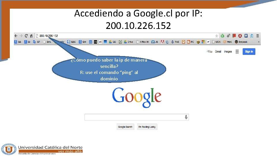 Accediendo a Google. cl por IP: 200. 10. 226. 152 ¿Cómo puedo saber la