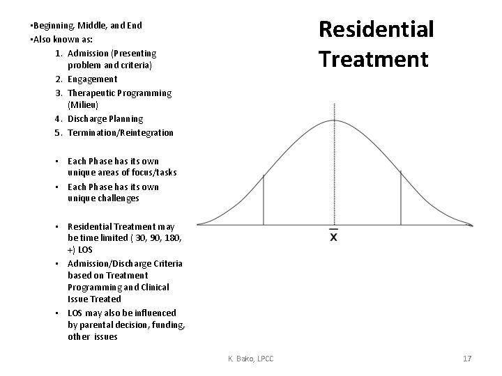Residential Treatment • Beginning, Middle, and End • Also known as: 1. Admission (Presenting