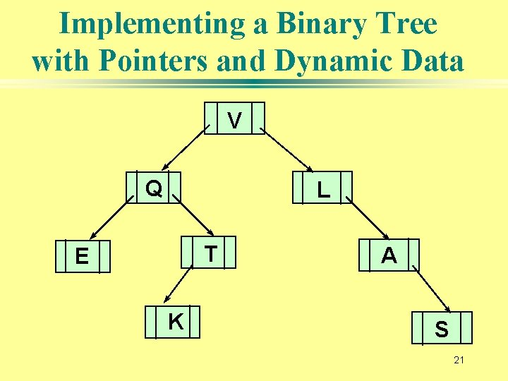 Implementing a Binary Tree with Pointers and Dynamic Data V Q L T E