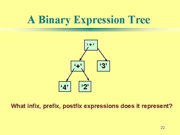 A Binary Expression Tree '*' '+' ' 4' ' 3' ' 2' What infix,