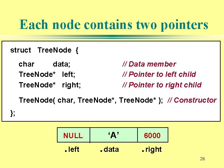 Each node contains two pointers struct Tree. Node { char data; Tree. Node* left;
