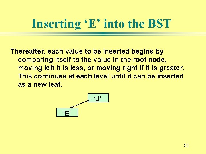 Inserting 'E' into the BST Thereafter, each value to be inserted begins by comparing