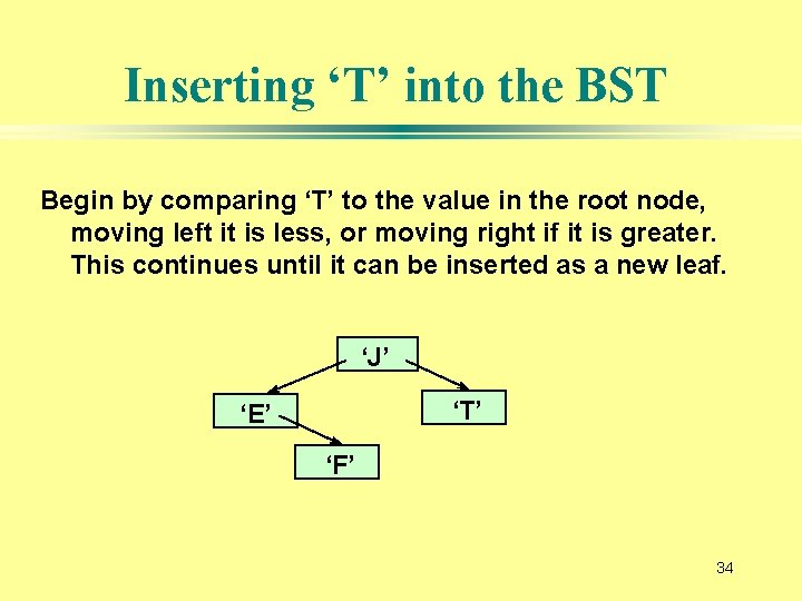 Inserting 'T' into the BST Begin by comparing 'T' to the value in the