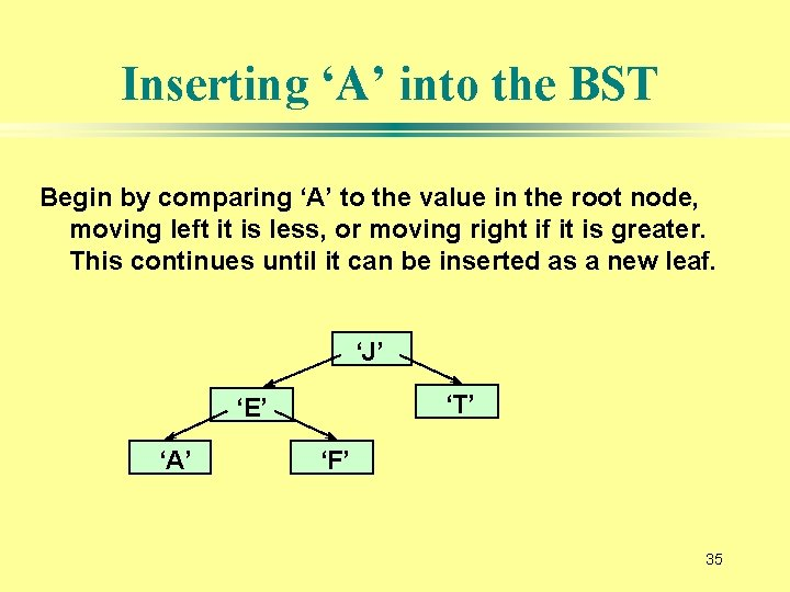 Inserting 'A' into the BST Begin by comparing 'A' to the value in the