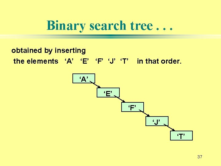 Binary search tree. . . obtained by inserting the elements 'A' 'E' 'F' 'J'