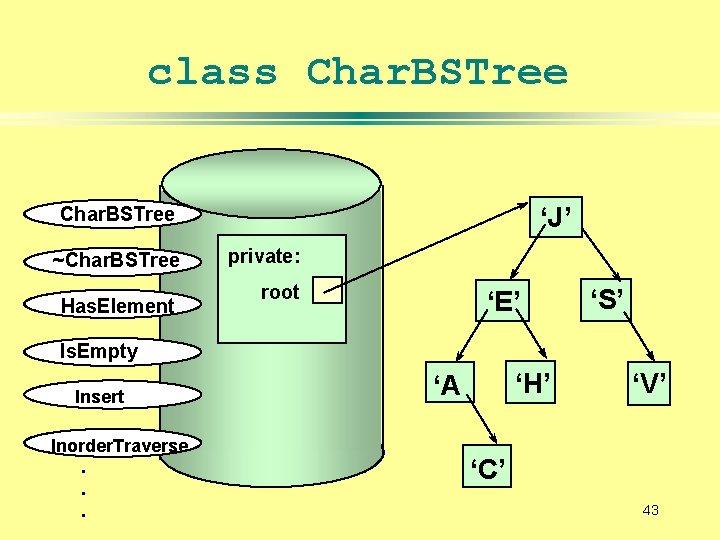 class Char. BSTree 'J' Char. BSTree ~Char. BSTree Has. Element private: root 'E' 'S'