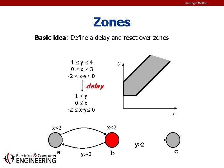 Zones Basic idea: Define a delay and reset over zones 1 y 4 0