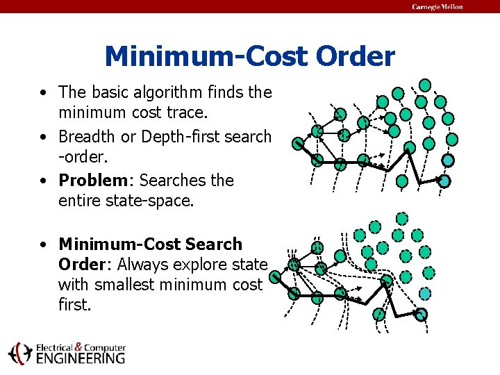 Minimum-Cost Order • The basic algorithm finds the minimum cost trace. • Breadth or