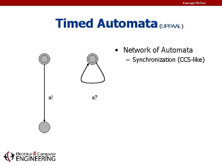 Timed Automata (UPPAAL) • Network of Automata – Synchronization (CCS-like) a! a?