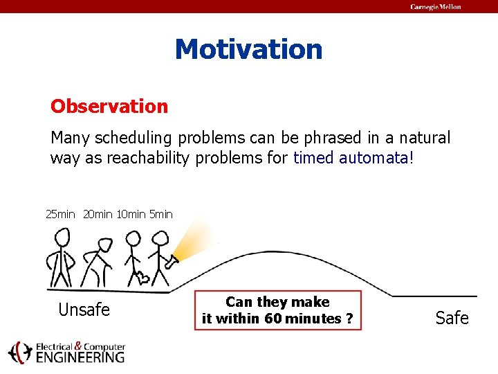 Motivation Observation Many scheduling problems can be phrased in a natural way as reachability