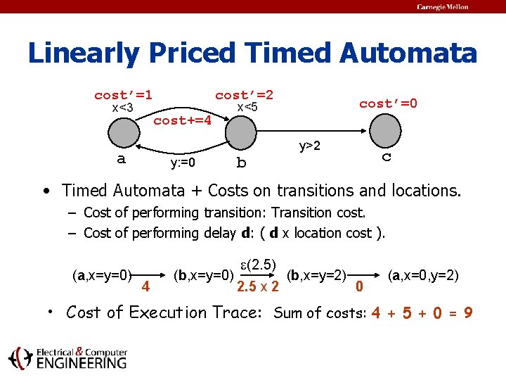 Linearly Priced Timed Automata cost'=1 x<3 cost'=2 cost+=4 cost'=0 x<5 y>2 a y: =0
