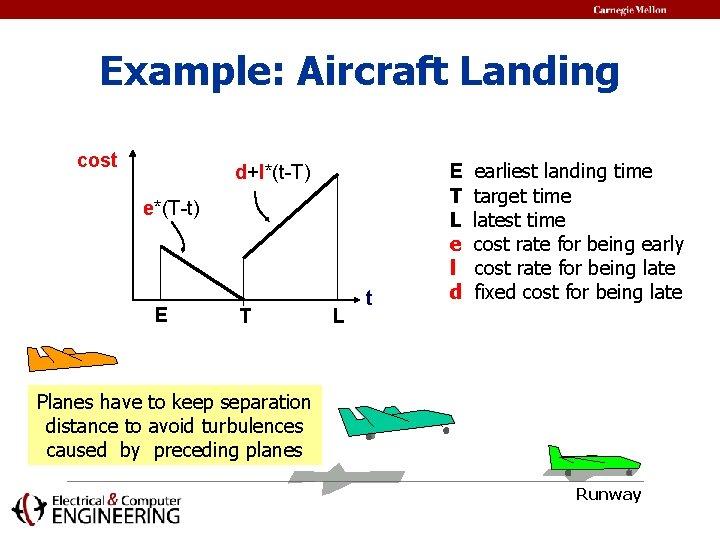 Example: Aircraft Landing cost d+l*(t-T) e*(T-t) E T L t E T L e