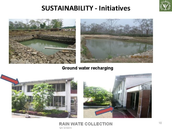 SUSTAINABILITY - Initiatives Ground water recharging RAIN WATE COLLECTION 18
