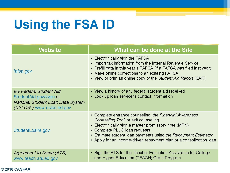 Using the FSA ID Website fafsa. gov My Federal Student Aid Student. Aid. gov/login