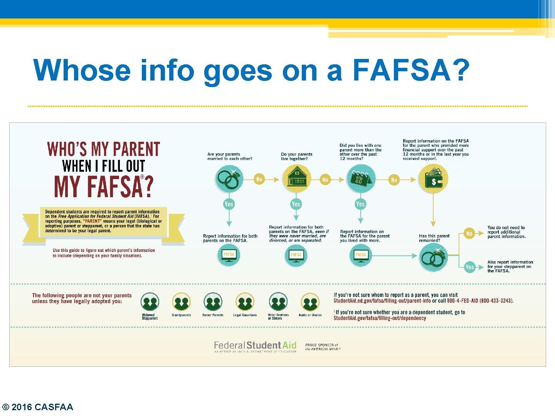 Whose info goes on a FAFSA? © 2016 CASFAA
