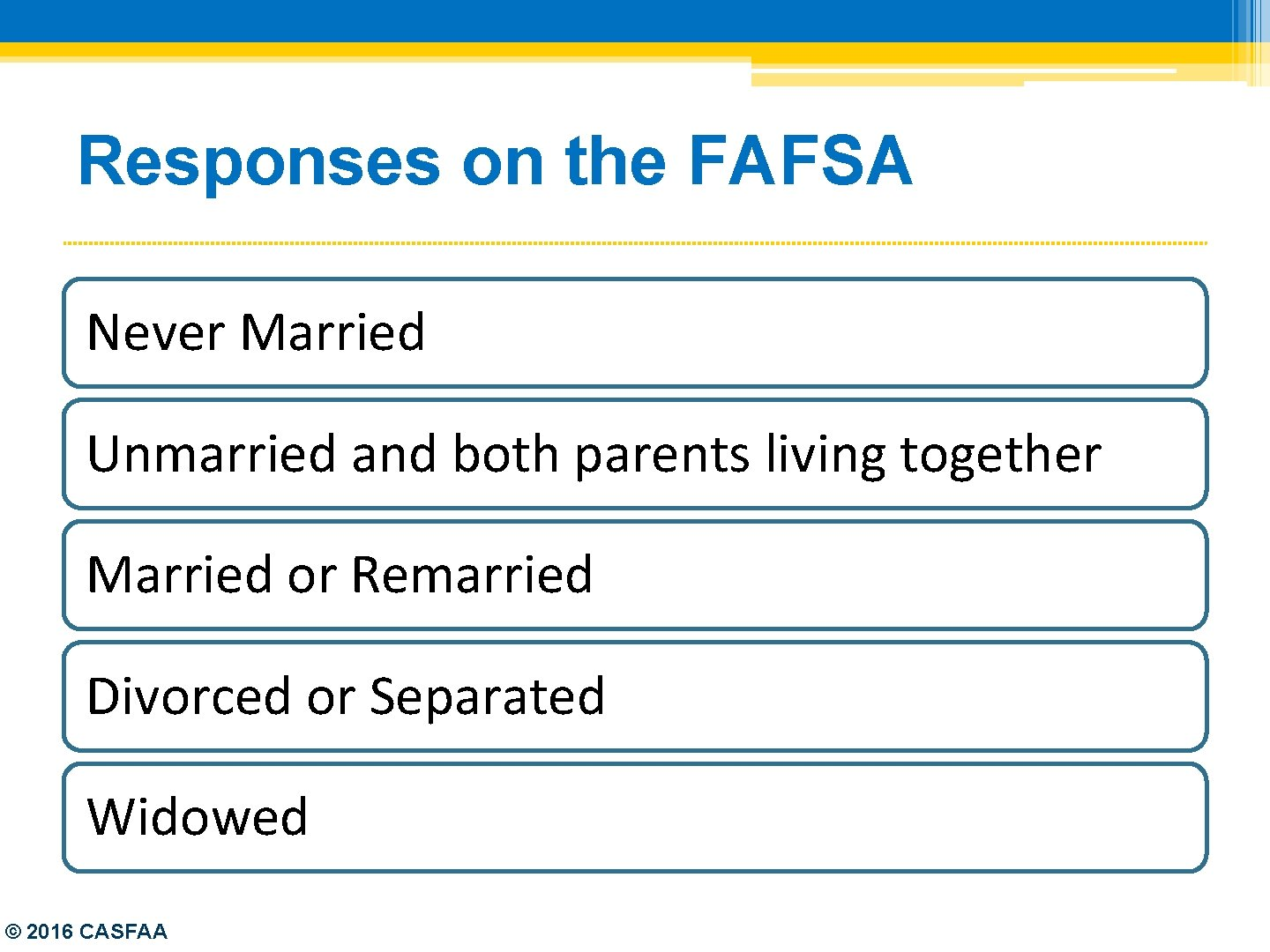 Responses on the FAFSA Never Married Unmarried and both parents living together Married or