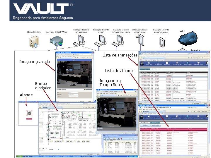 Lista de Transações Imagem gravada Lista de alarmes E-map dinâmico Imagem em Tempo Real