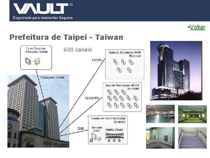 • Voltar Prefeitura de Taipei - Taiwan 600 canais 35 Access Control ©