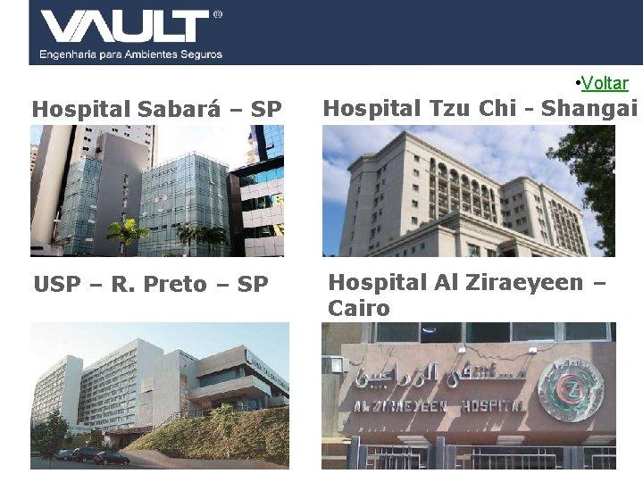 • Voltar Hospital Sabará – SP Hospital Tzu Chi - Shangai USP –