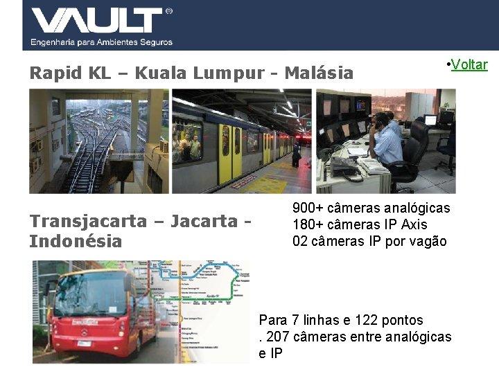 Rapid KL – Kuala Lumpur - Malásia Transjacarta – Jacarta Indonésia • Voltar 900+