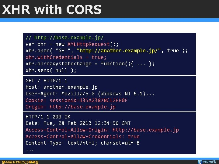 XHR with CORS // http: //base. example. jp/ var xhr = new XMLHttp. Request();