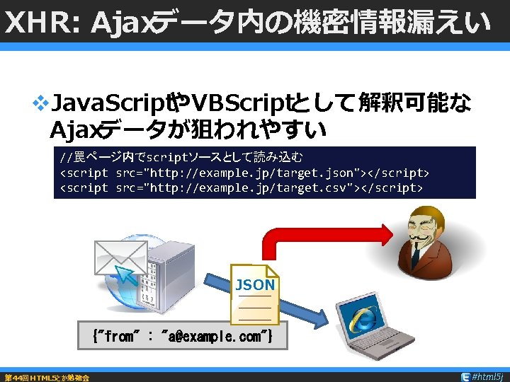 "XHR: Ajaxデータ内の機密情報漏えい v. Java. ScriptやVBScriptとして解釈可能な Ajaxデータが狙われやすい //罠ページ内でscriptソースとして読み込む <script src=""http: //example. jp/target. json""></script> <script src=""http:"