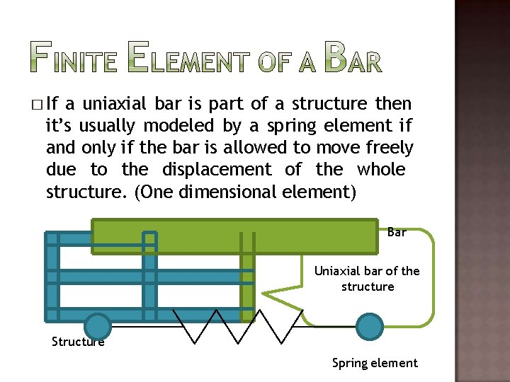 � If a uniaxial bar is part of a structure then it's usually modeled