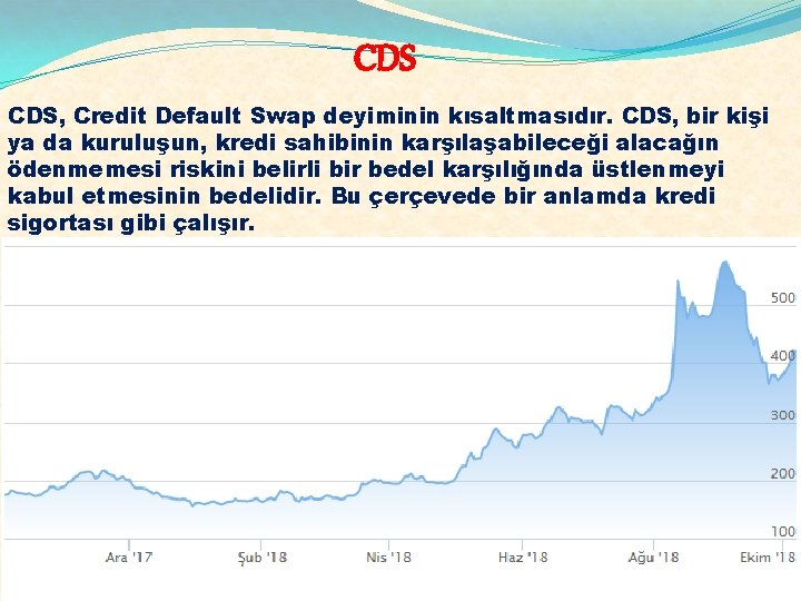 CDS CDS, Credit Default Swap deyiminin kısaltmasıdır. CDS, bir kişi ya da kuruluşun, kredi